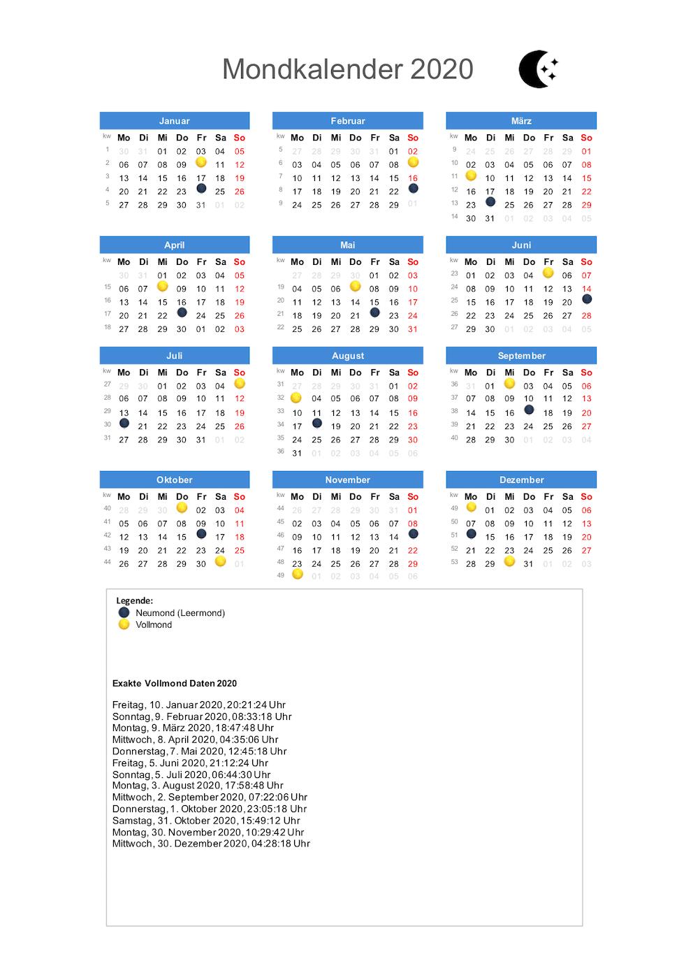 Vollmond 2021